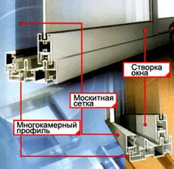Металлопластиковые окна слайдорс установка, изготовление (ки.